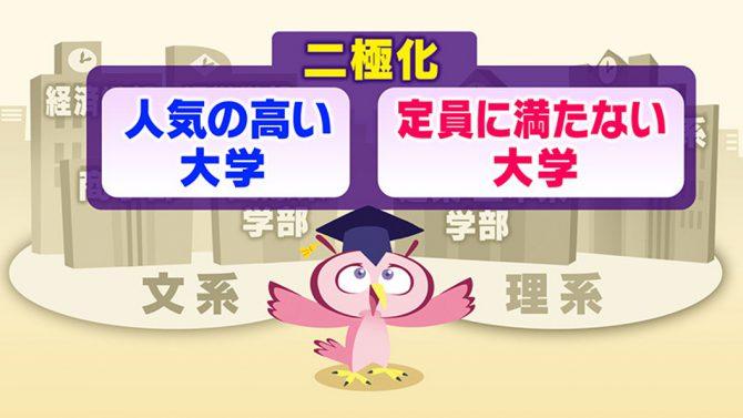 大学入試の二極化